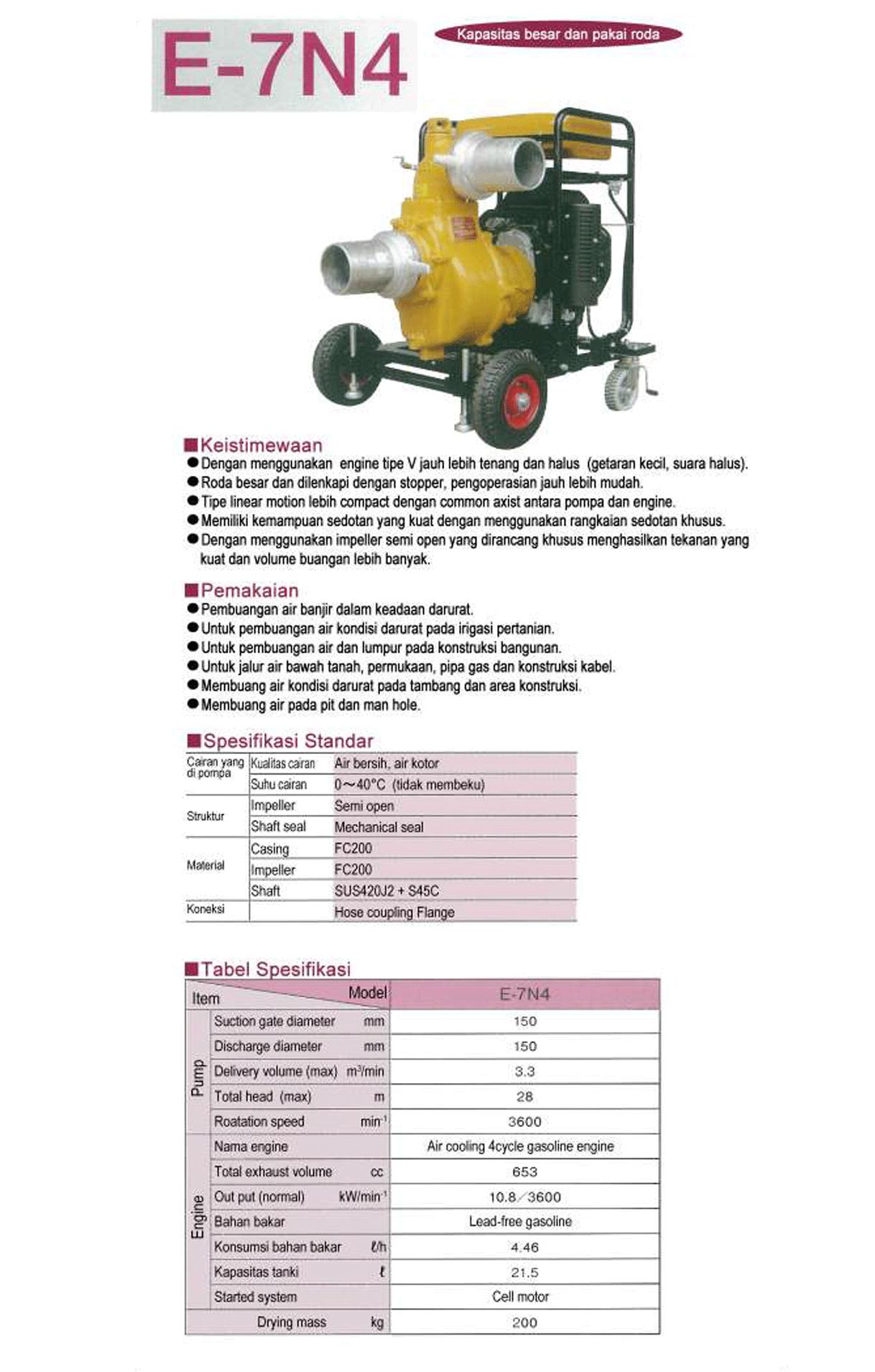 Engine Pump E-7N4