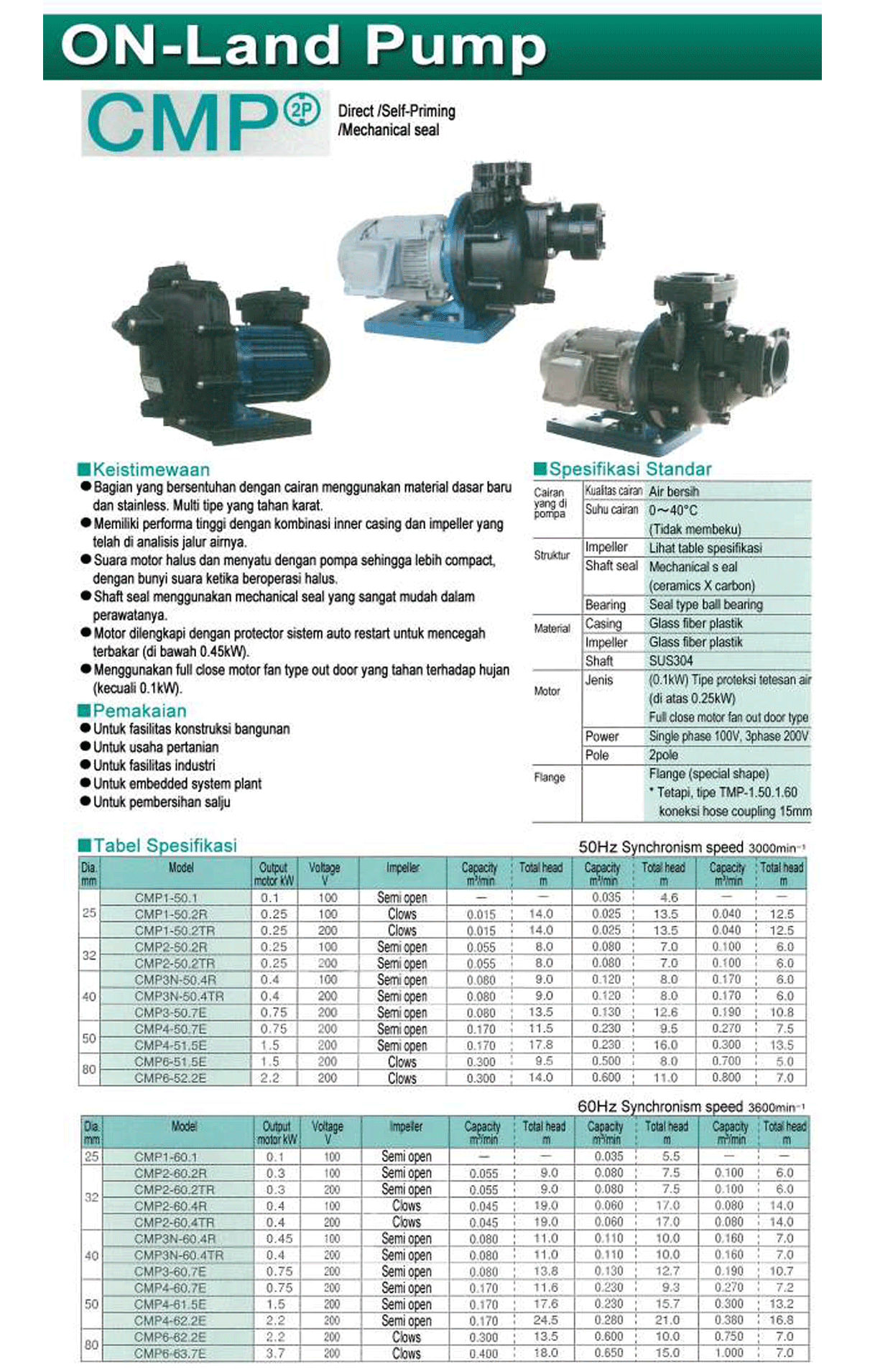 On-Land Pump CMP (2P)