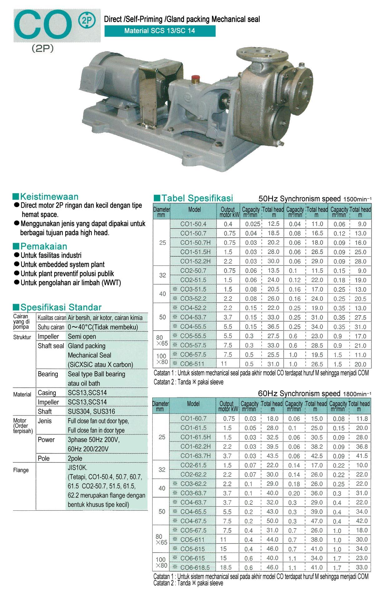 On-Land Pump CO (2P)