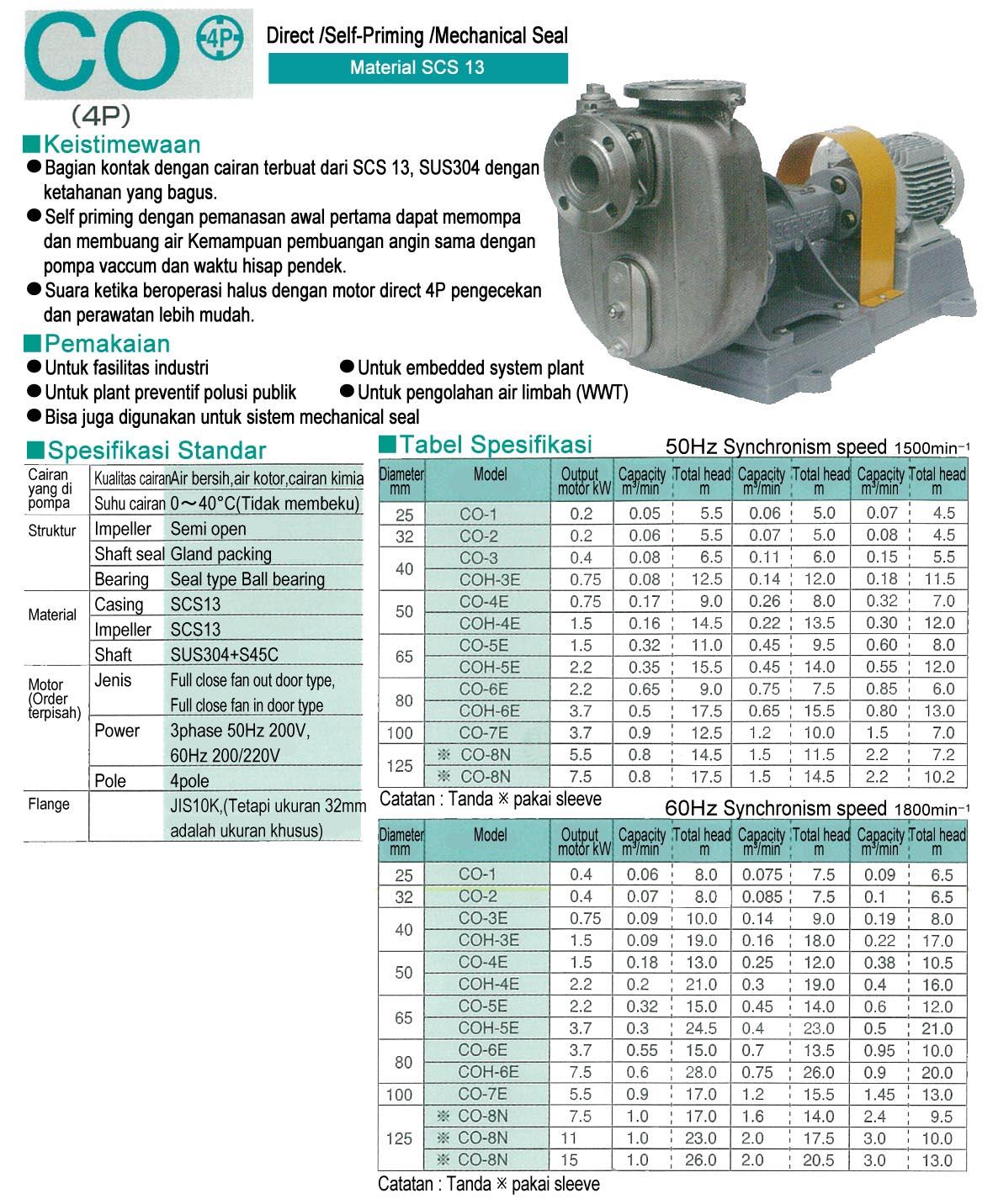 On-Land Pump CO (4P)
