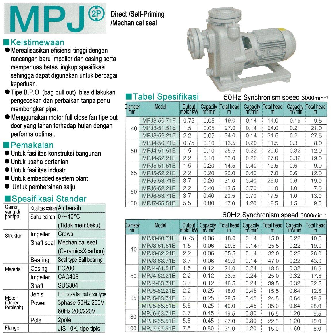 On-Land Pump MPJ (2P)