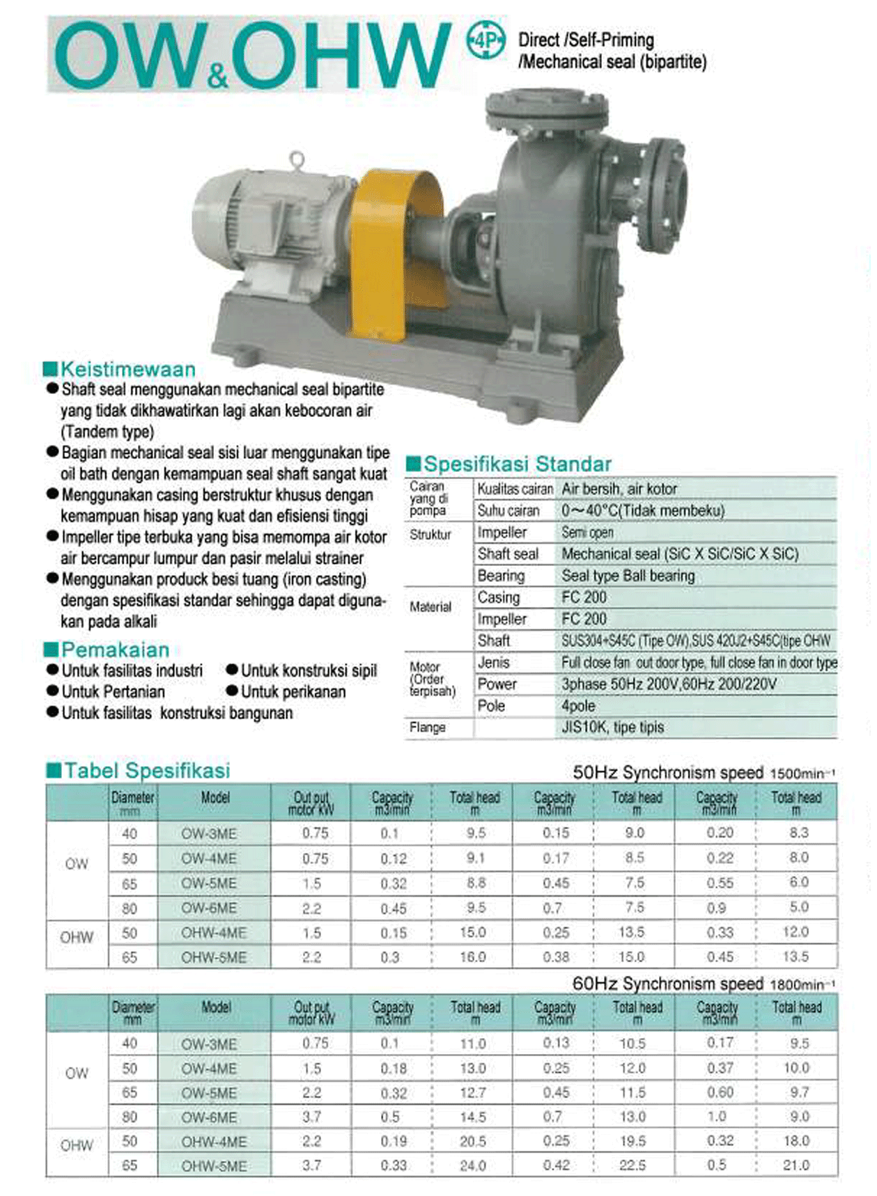 On-Land Pump OW&OHW