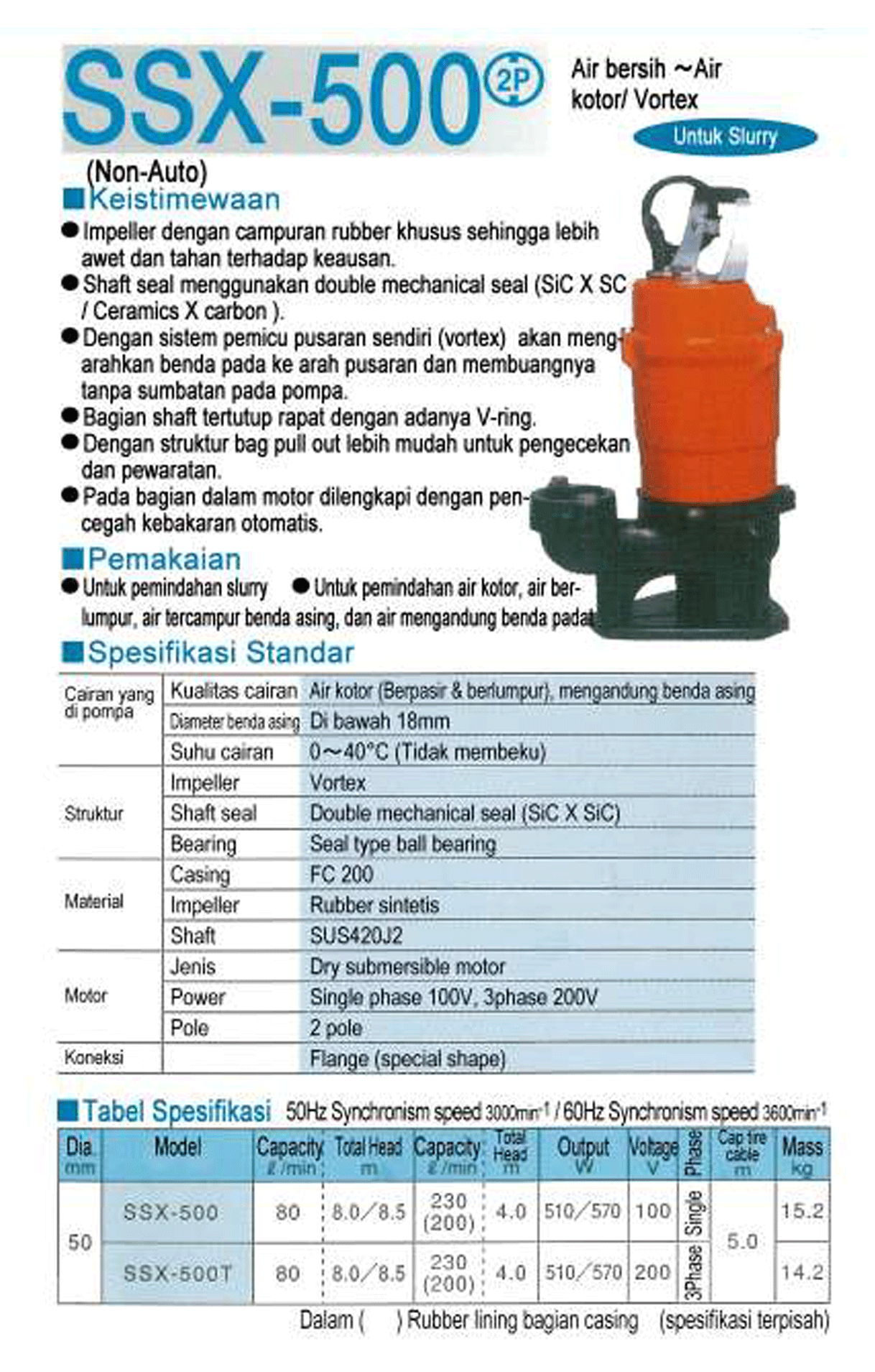 On-Land Pump SSX 500 (2P)